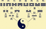 零基础三天学会看风水,第二天:阴阳四象(下篇)