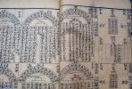 """古籍风水书中的一些""""秘诀"""",一学就会!"""